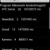 android_koder